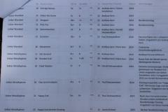 Trattenbach (3)